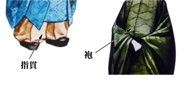指貫や袍といった公家衆の公式装束にあしらわれる文様も有職故実に則ったものだった。