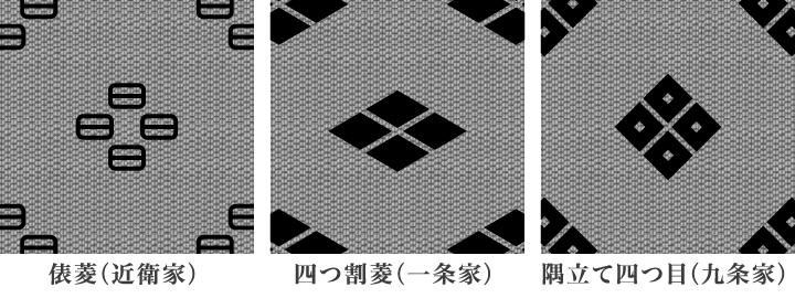 有文冠の羅に用いられた五摂家の代表的な文様。
