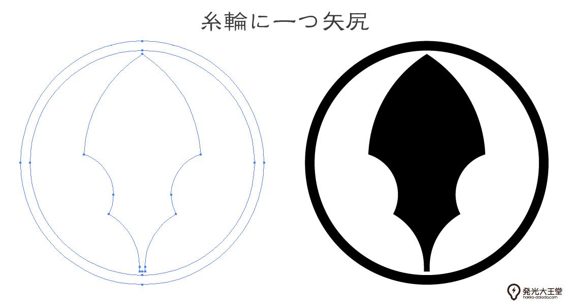 家紋・糸輪に一つ矢尻のプレビュー画像とパス画像