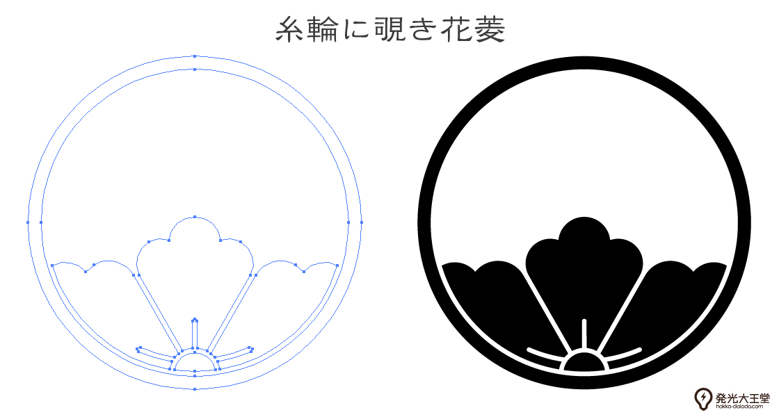 家紋・糸輪に覗き花菱のプレビュー画像とパス画像